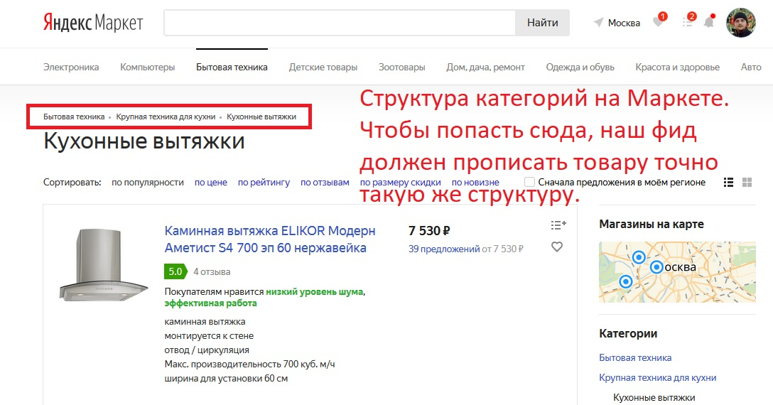 Категория на Яндекс Маркет
